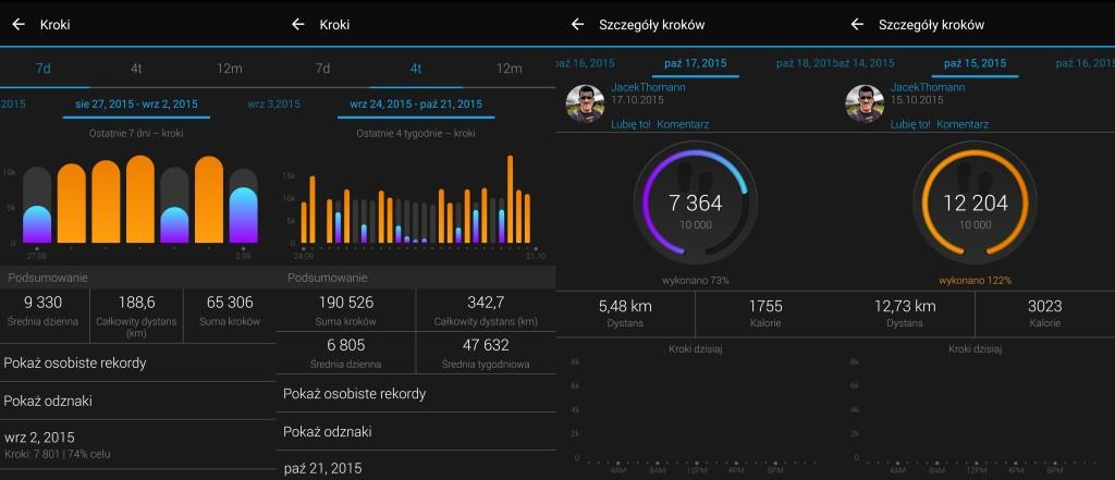 connect mobile - analiza aktywności