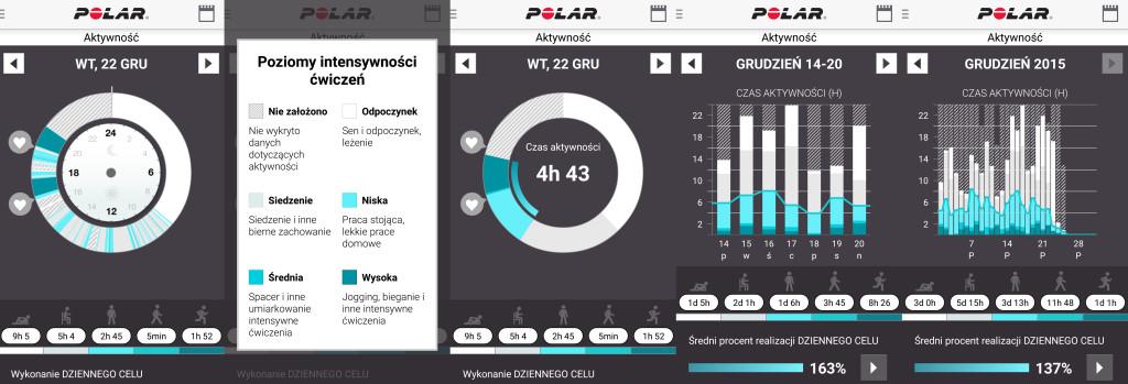 A360 - aplikacja mobilna dzienna aktywność